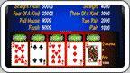 Broke Banker Video Poker